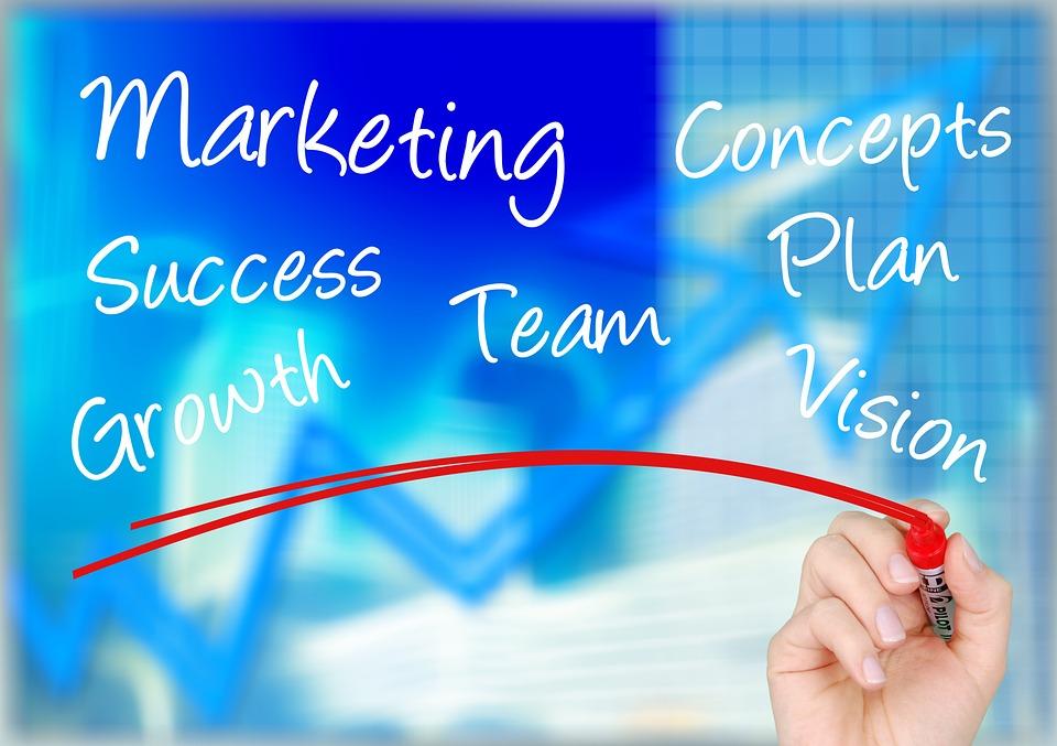 marketing-planning